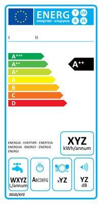 Energielabel bei Geschirrspühler zeigt Energieeffizienz-Klasse an