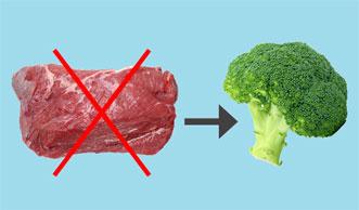 Weniger Fleisch essen: Rechner zeigt, wie viel Wasser, CO2 und Antibiotika Sie sparen